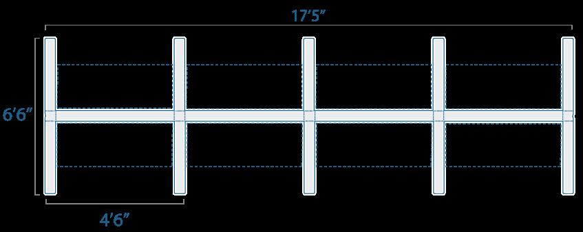 4x3 8 Group